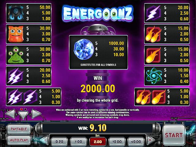 Energoonz Slot 64970