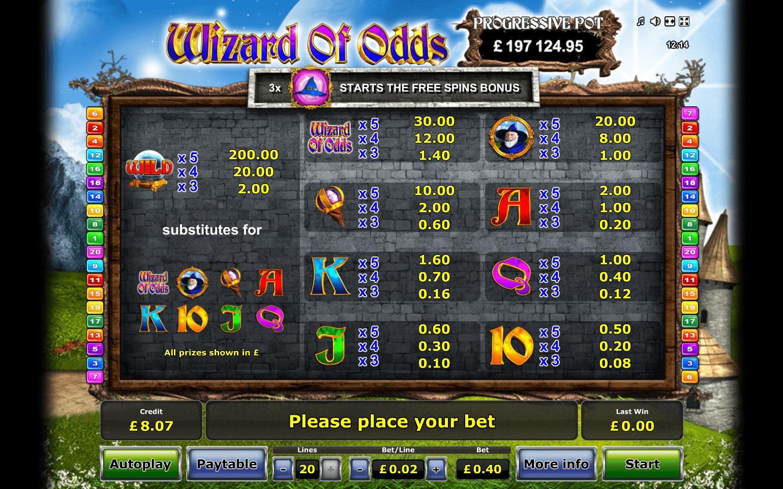 Wizard of Odds 12355