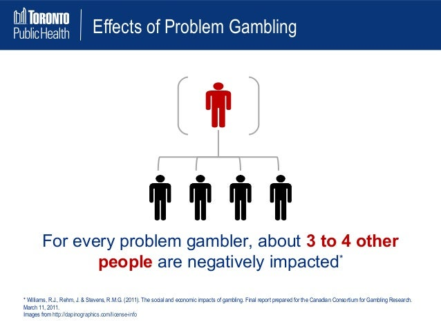 Canada Gambling Statistics 45930