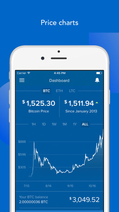 Buy Bitcoin With 15139