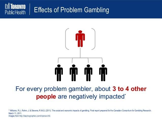 Canada Gambling Statistics 51768