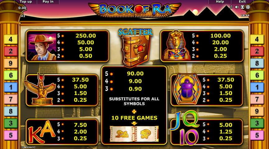 Slot Machine 80622
