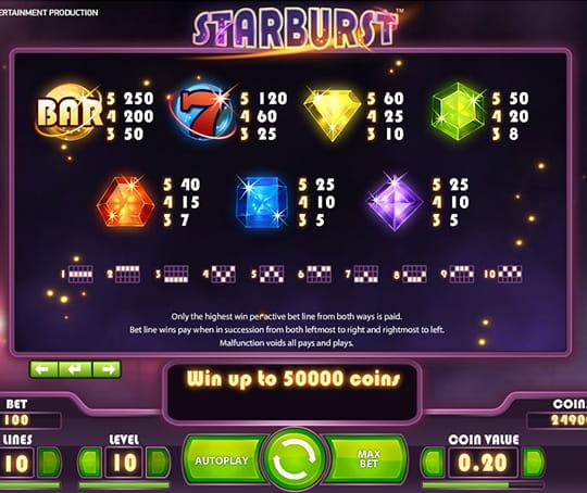 Payout Limits Starburst 20450