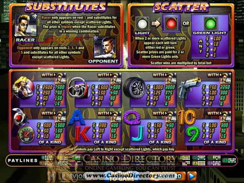 Realtime Slot 66079