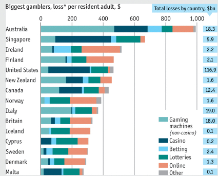 Losers Statistics 14397