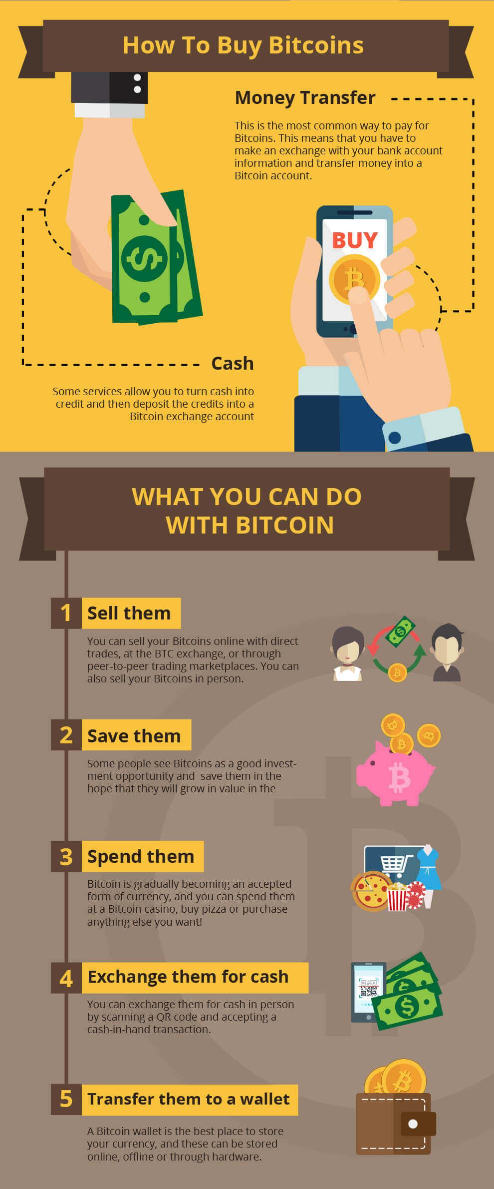 Bitcoin Cash 90652