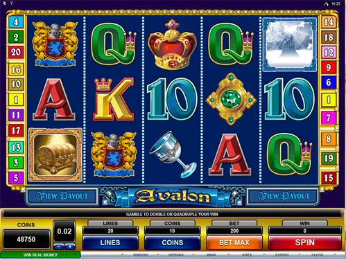 Casino Profits 67992