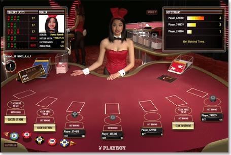 Best Slots in 79500