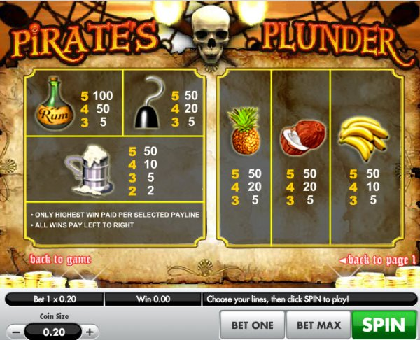 Casinos With Highest 51901