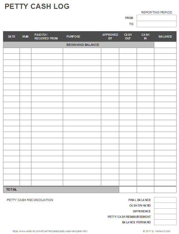Coupon List Cash 11889