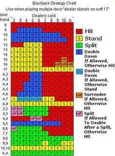 Training Amateur Gambler 30055