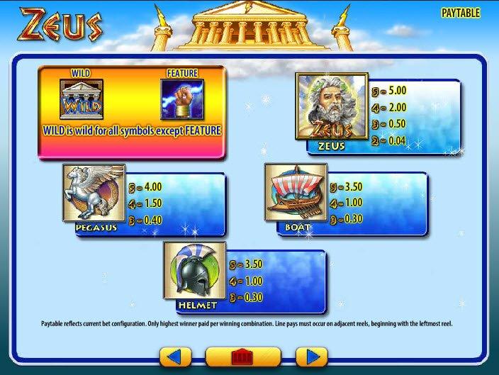 Interactive Casino 2691