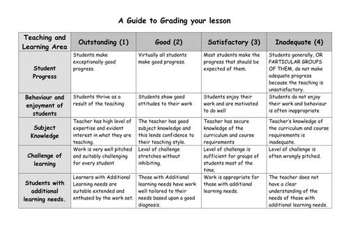 Mentoring Teachers Resources 96297