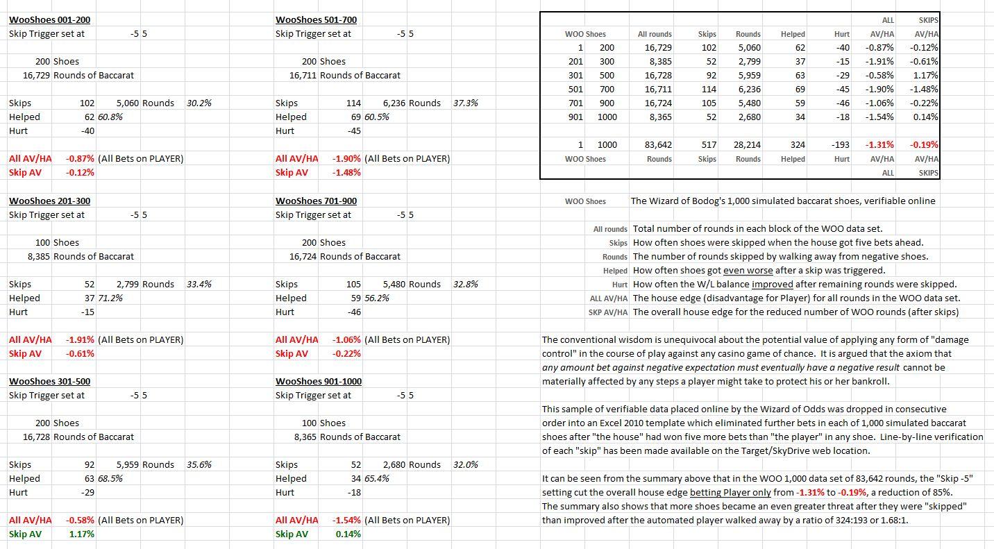 Money line betting calculator vegas ig index spread betting login microsoft