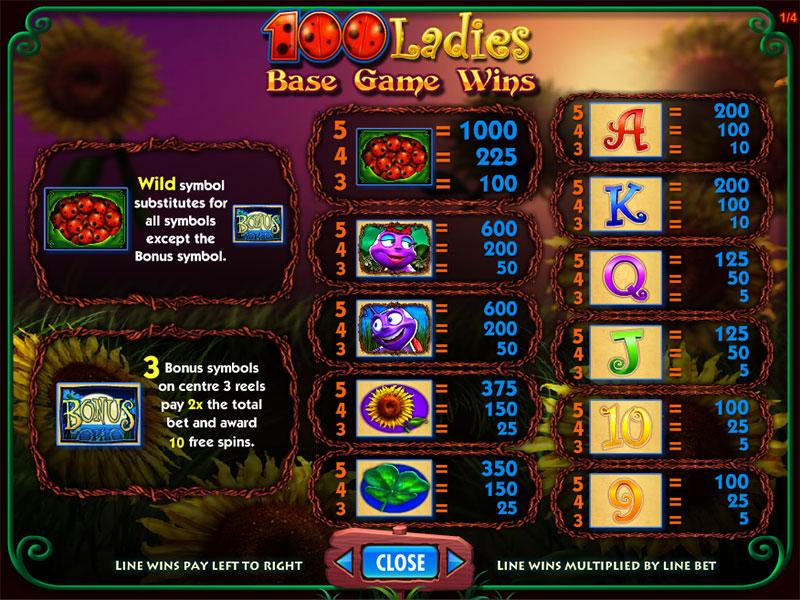 Starbars Slot Best 50459