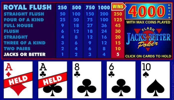 Video Poker Pay 76995